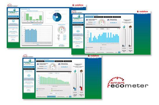 Υπηρεσία παρακολούθησης της κατανάλωσης φυσικού αερίου online