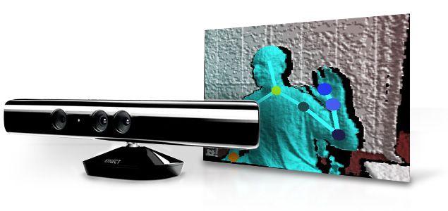 Διαφορετικό Kinect για Windows στις αρχές του 2012