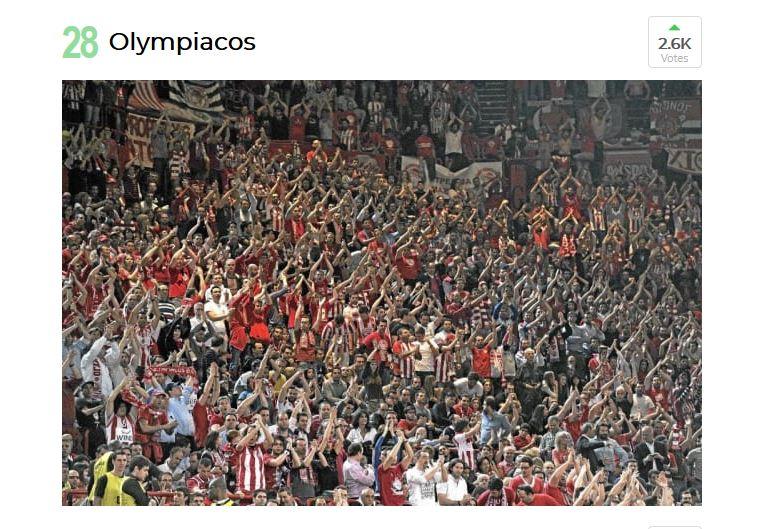 Γκάλοπ της MARCA: Οι οπαδοί του Ολυμπιακού μεταξύ των κορυφαίων Παγκοσμίως