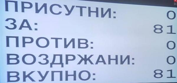 """""""Πέρασε"""" η Συμφωνία των Πρεσπών στη βουλή των Σκοπίων"""