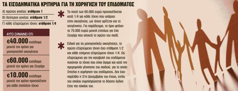 Τρία επιδόματα για «αδυνάτους» και μεσαία τάξη | in.gr