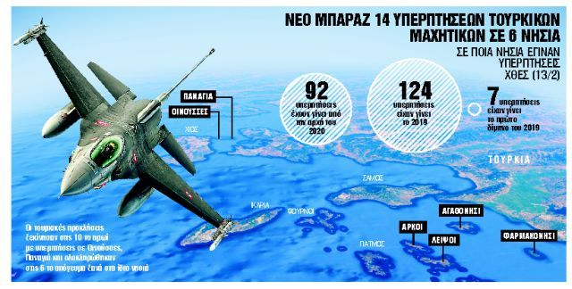 «Τορπίλη» στο Αιγαίο ρίχνουν οι Τούρκοι – Δυναμιτίζουν το διάλογο με την Ελλάδα | in.gr
