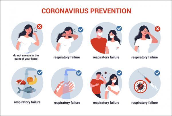Ποια είναι τα συμπτώματα του κοροναϊού – Οσα πρέπει να ξέρετε