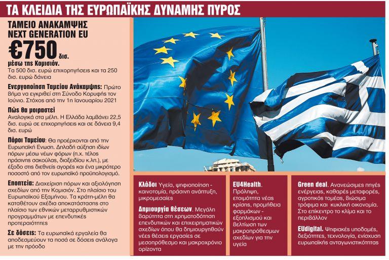 Ευρωσωσίβιο 32 δισ. ευρώ στην ύφεση – Τι σημαίνει για την Ελλάδα
