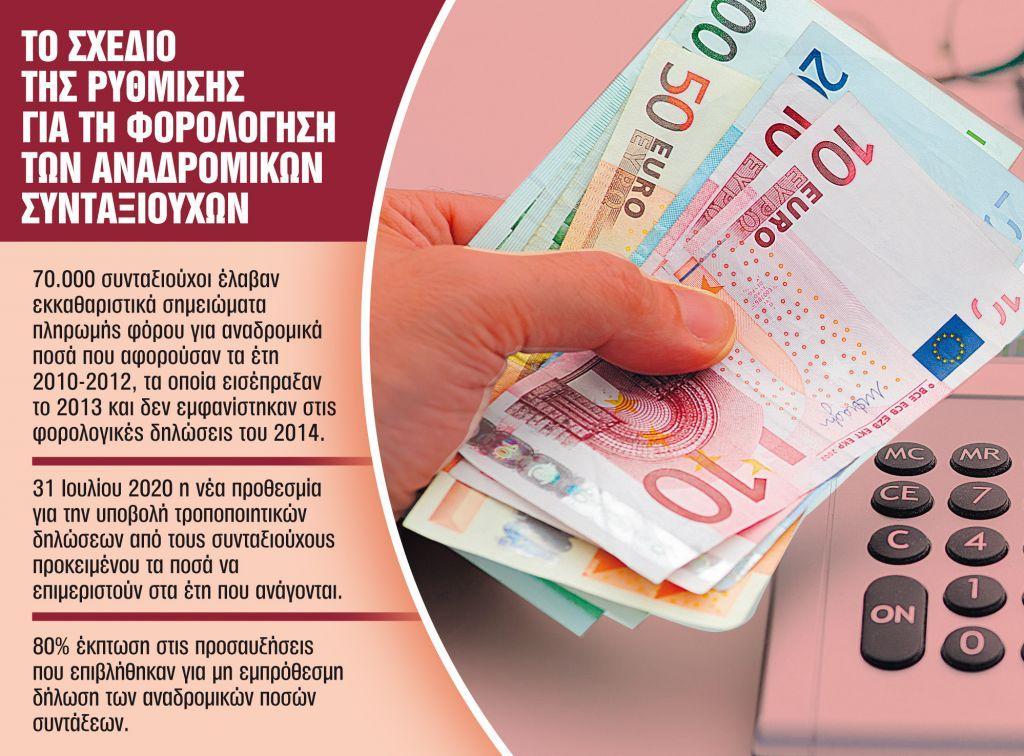 Συνταξιούχοι : Η τελική ρύθμιση για τα αναδρομικά | in.gr