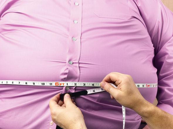 Το ποσοστό παχυσαρκίας μεταξύ των πολιτών μιας χώρας σχετίζεται με το ΑΕΠ της