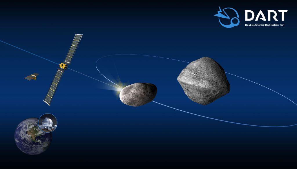 «Δίμορφος» : Ο μακρινός πλανήτης που ανακαλύφθηκε το 2003 έχει… νονό το ΑΠΘ