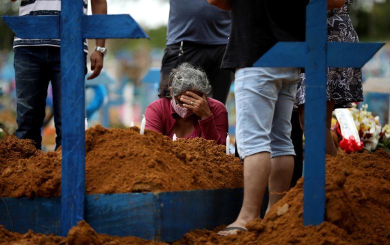 Βραζιλία : Εξακολουθεί να καταγράφει πάνω από 800 θανάτους κοροναϊού το 24ωρο