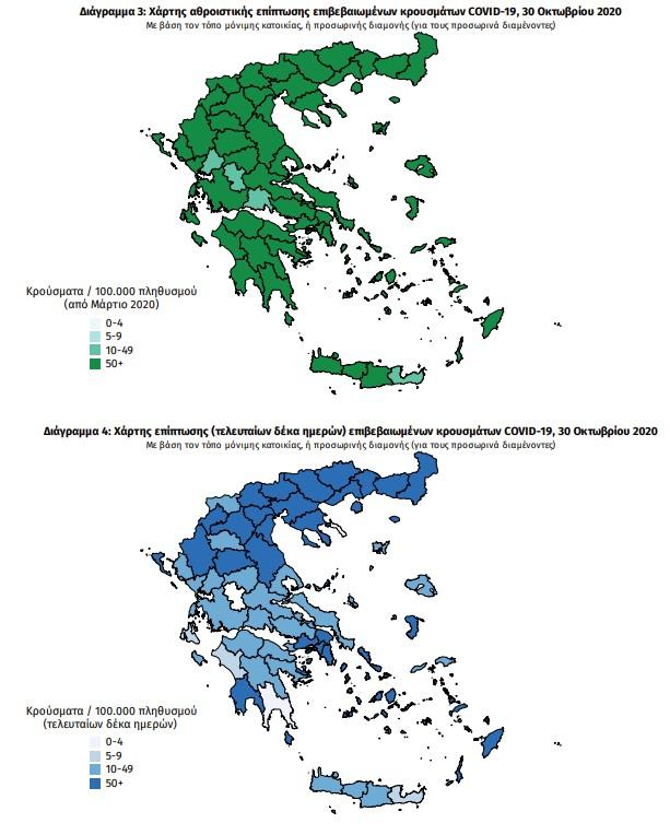 Κοροναϊός : Δείτε την κατανομή των κρουσμάτων – Νέο ΣΟΚ, 38 (!) στη Μεσσηνία!