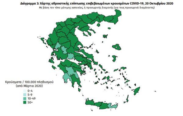 Κοροναϊός : 667 νέα κρούσματα και 8 θάνατοι – Στους 87 οι διασωληνωμένοι