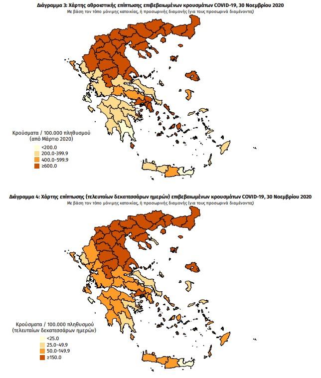 Κοροναϊός : 1.044 νέα κρούσματα και 85 θάνατοι – Στους 600 οι διασωληνωμένοι