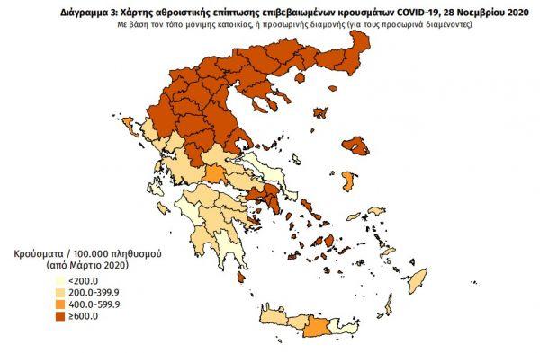 Κοροναϊός : 1.747 νέα κρούσματα και 121 θάνατοι το τελευταίο 24ωρο – Στους 606 οι διασωληνωμένοι