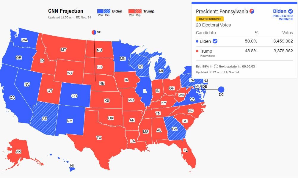 Μπάιντεν: Επίσημα ο νικητής και στην Πενσιλβάνια