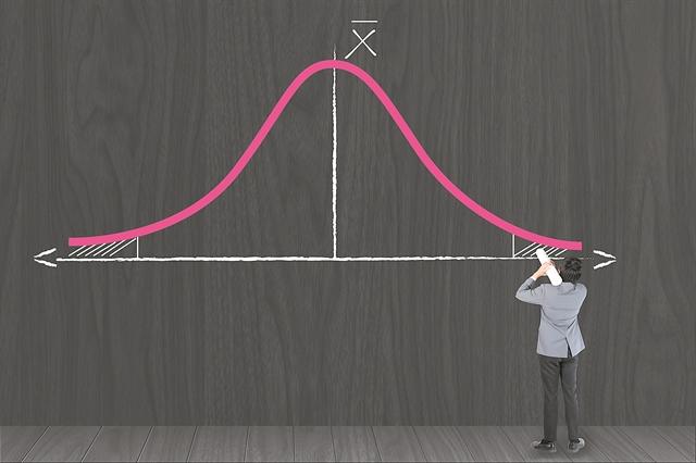 Η κορυφή και τα άκρα της καμπύλης Gauss