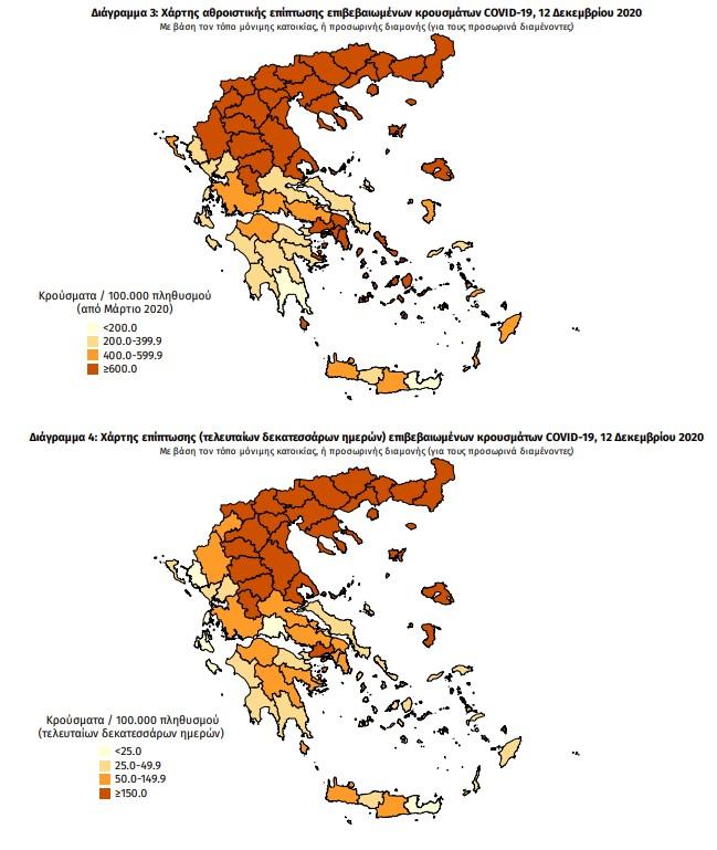 Κοροναϊός : 1.194 νέα κρούσματα και 68 θάνατοι – Στους 577 οι διασωληνωμένοι