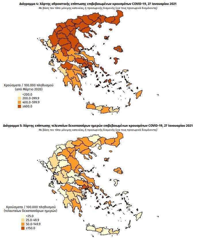Κοροναϊός : 858 νέα κρούσματα και 32 θάνατοι – Στους 274 οι διασωληνωμένοι