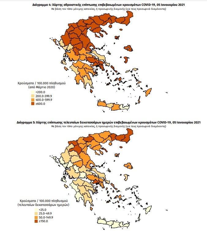 Κοροναϊός : 928 νέα κρούσματα και 40 θάνατοι – Στους 405 οι διασωληνωμένοι