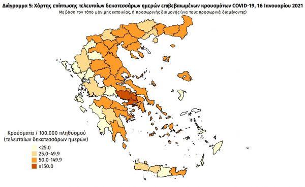 Κοροναϊός : 510 νέα κρούσματα και 20 θάνατοι – Στους 323 οι διασωληνωμένοι