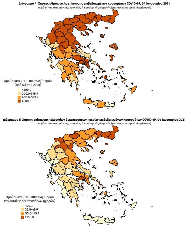 Κοροναϊός : 427 νέα κρούσματα και 54 θάνατοι – Στους 407 οι διασωληνωμένοι