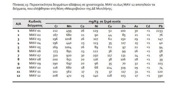 %CE%BC%CE%BF%CE%BB%CF%85%CE%B2%CE%B4%CE%BF%CF%82 03