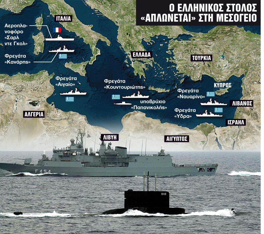 «Δίχτυ» του Πολεμικού Ναυτικού στη Μεσόγειο