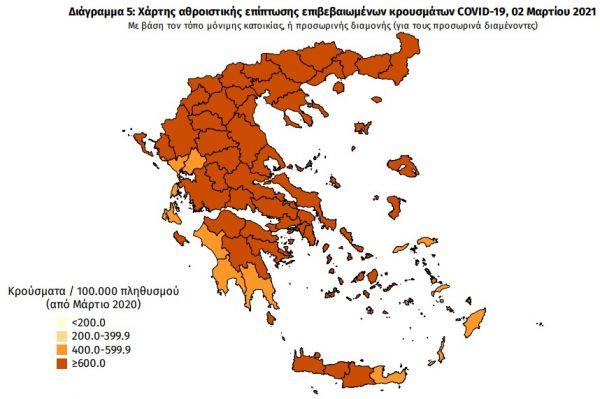 ΝΕΟ ΣΟΚ – Κοροναϊός : 2.353 κρούσματα, 23 θάνατοι, 422 διασωληνωμένοι – Αναλυτικά στη χώρα (+videos)