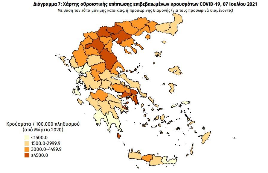 Κοροναϊός: 1.820 νέα κρούσματα και 9 θάνατοι – Στους 159 οι διασωληνωμένοι