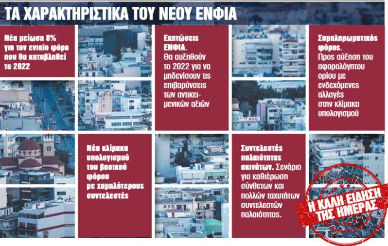 ΕΝΦΙΑ – Νέα μείωση 8% προ των πυλών